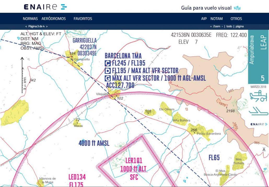Guía ENAIRE para el vuelo visual